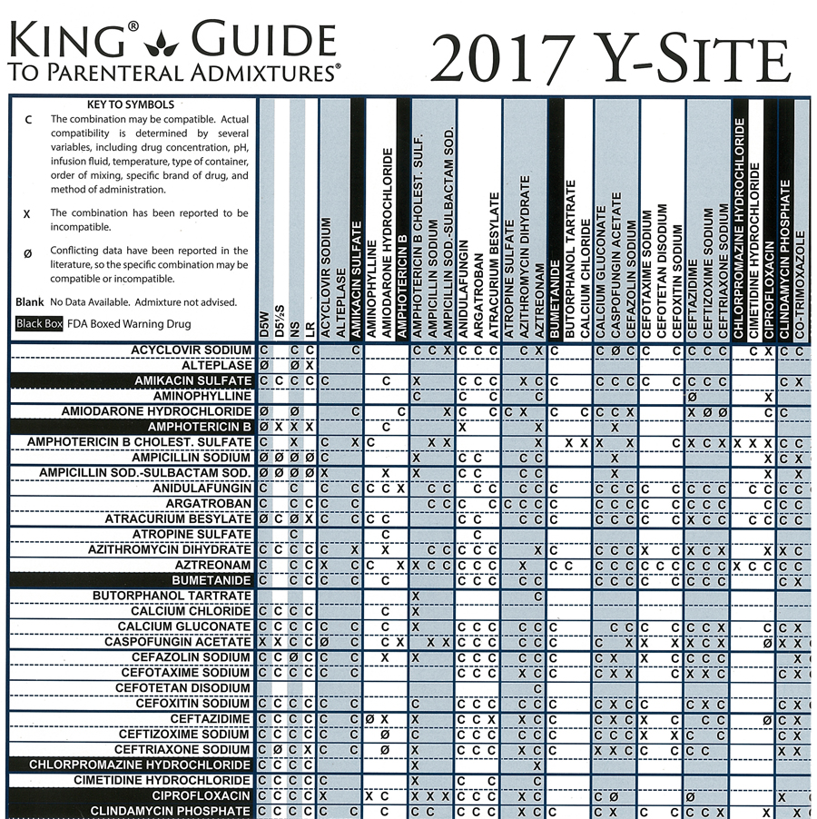 2017 Y-Site Compatibility of Critical Care Admixtures Wall Chart